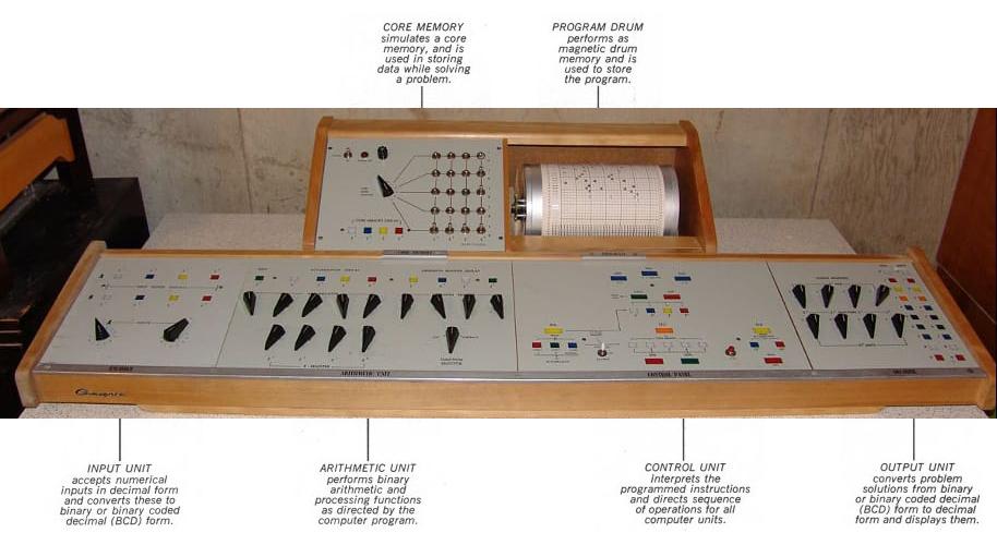 (c) System Source Computer Museum https://museum.syssrc.com/artifact/253/